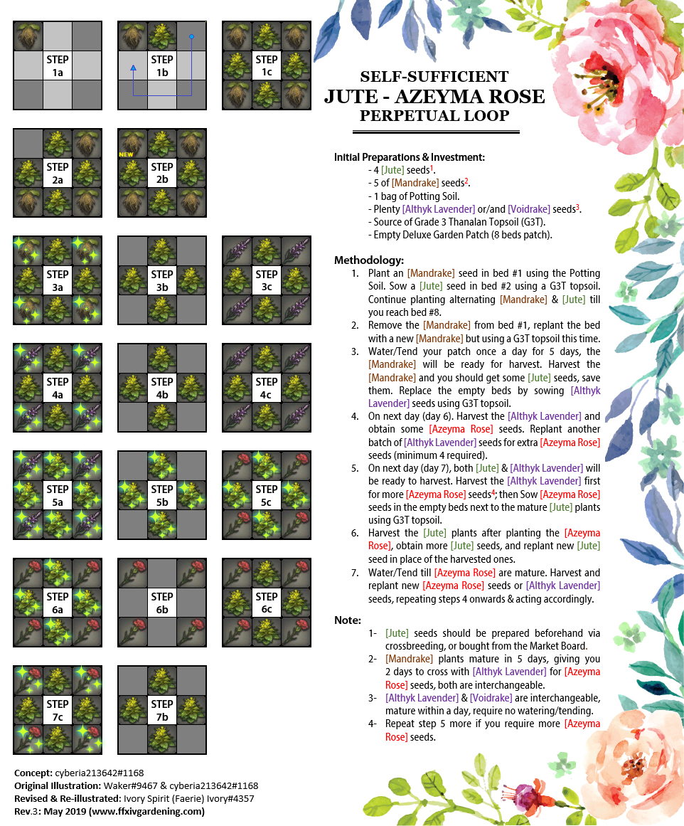 Jute Seed Ffxiv — Available Space Miami